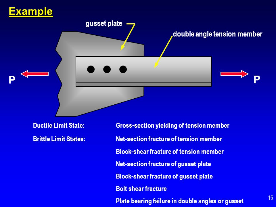 Example P P gusset plate double angle tension member