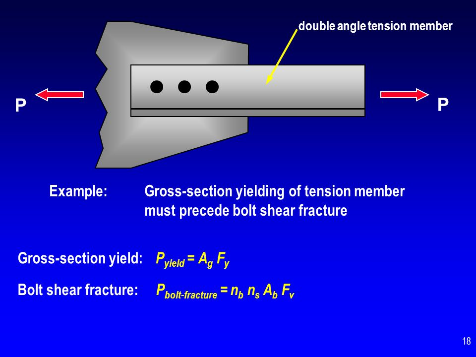 double angle tension member