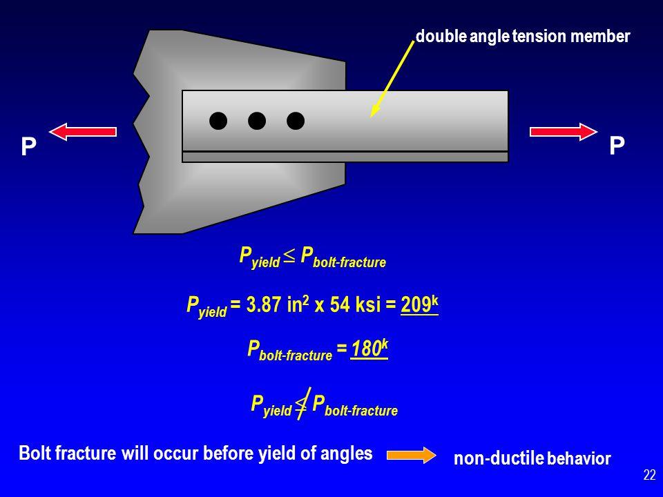 Pyield  Pbolt-fracture Pyield  Pbolt-fracture