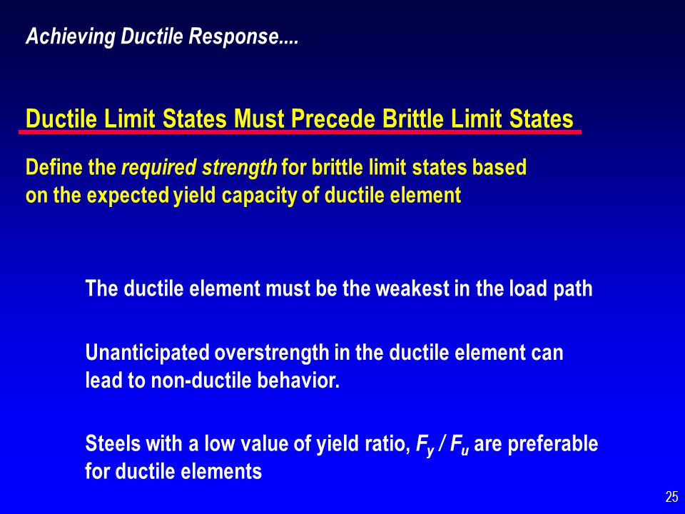 Ductile Limit States Must Precede Brittle Limit States
