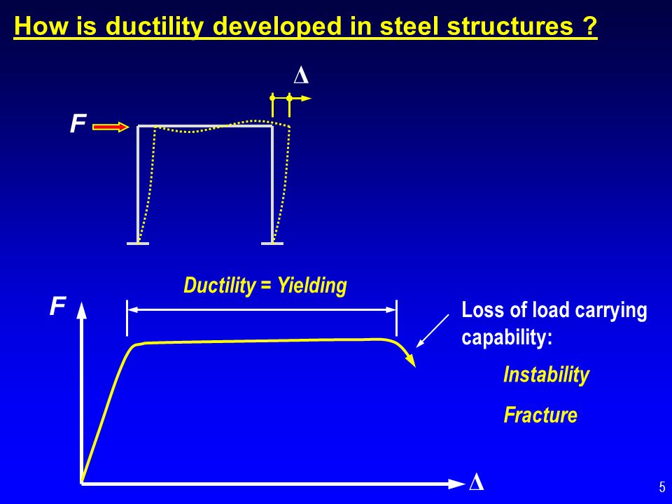 How is ductility developed in steel structures