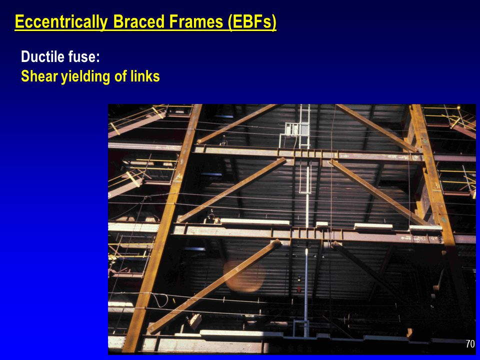 Eccentrically Braced Frames (EBFs)