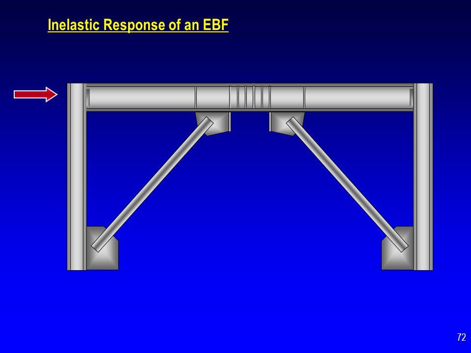 Inelastic Response of an EBF