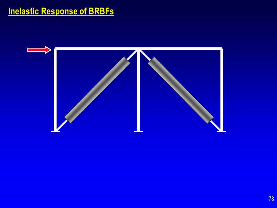 Inelastic Response of BRBFs
