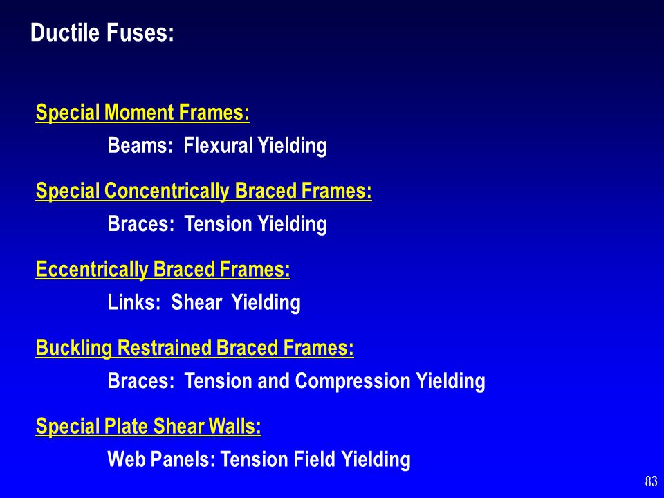 Ductile Fuses: Special Moment Frames: Beams: Flexural Yielding