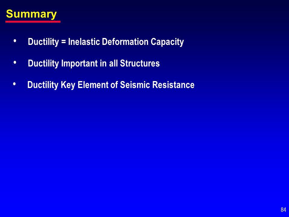 Summary Ductility = Inelastic Deformation Capacity