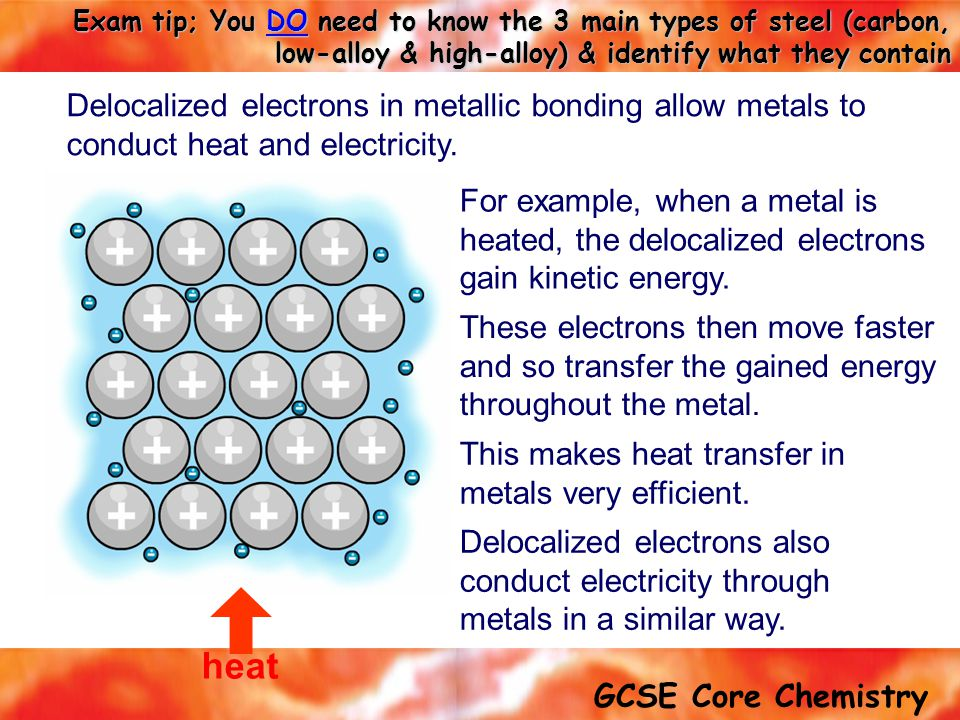 Delocalized electrons in metallic bonding allow metals to conduct heat and electricity.
