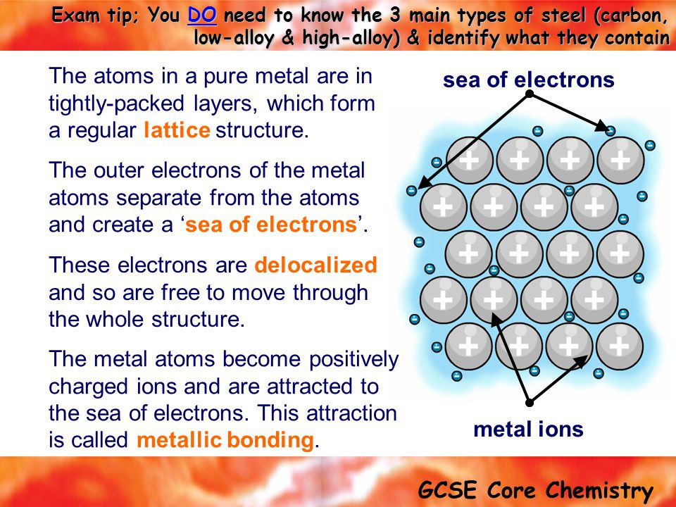 sea of electrons metal ions
