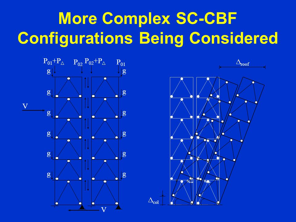 More Complex SC-CBF Configurations Being Considered