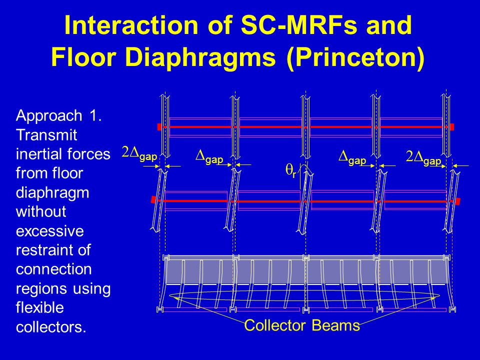 Interaction of SC-MRFs and Floor Diaphragms (Princeton)
