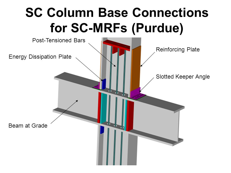 SC Column Base Connections for SC-MRFs (Purdue)