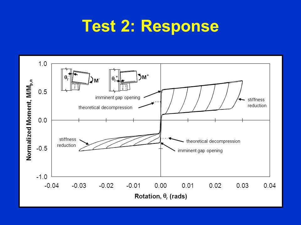 Test 2: Response -1.0. -0.5. 0.0. 0.5. 1.0. -0.04. -0.03. -0.02. -0.01. 0.00. 0.01. 0.02.