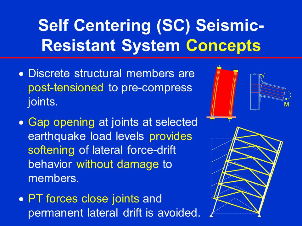 Self Centering (SC) Seismic-Resistant System Concepts