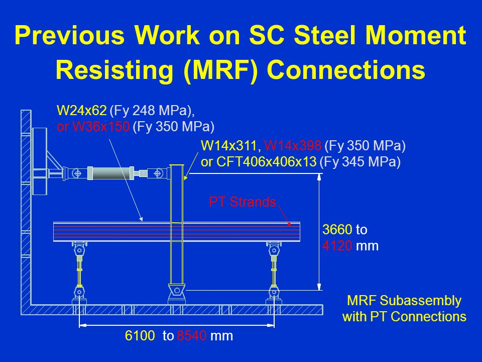 Previous Work on SC Steel Moment Resisting (MRF) Connections