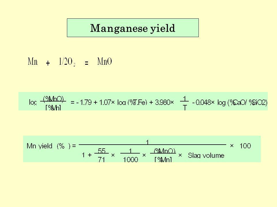 Manganese yield