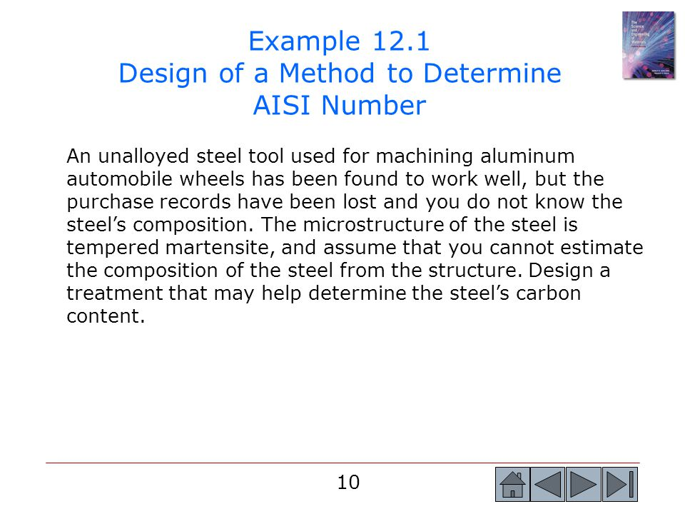 Example 12.1 Design of a Method to Determine AISI Number