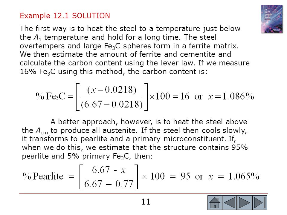 Example 12.1 SOLUTION