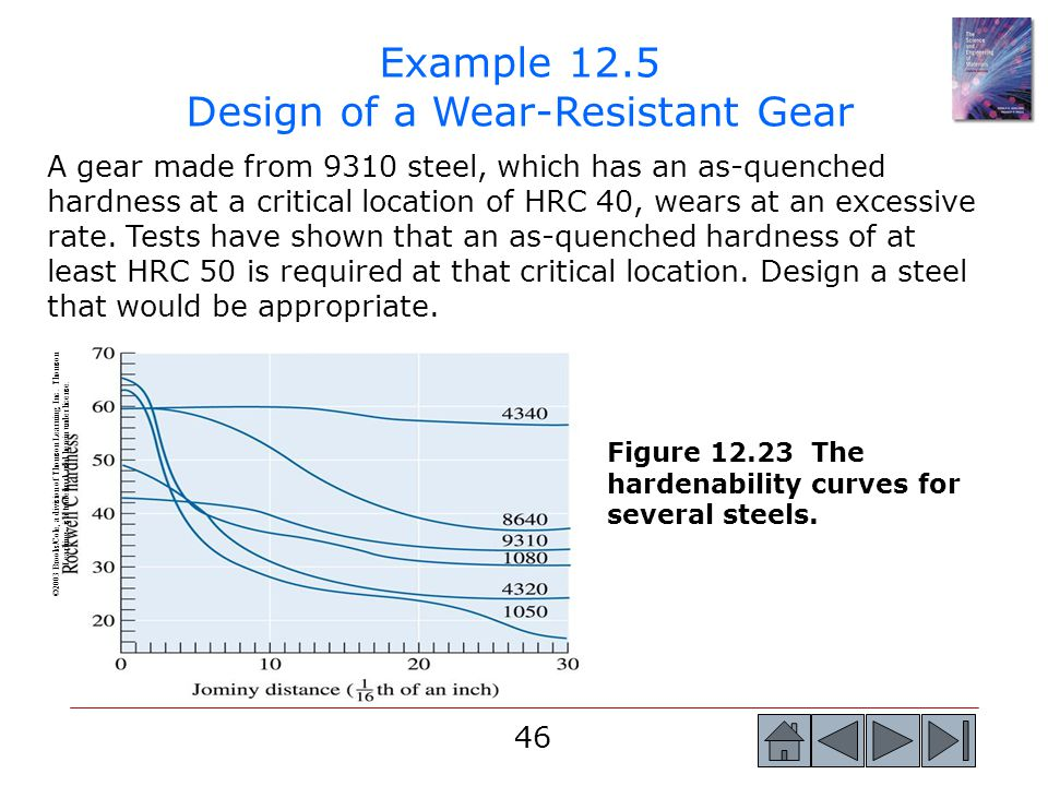 Example 12.5 Design of a Wear-Resistant Gear