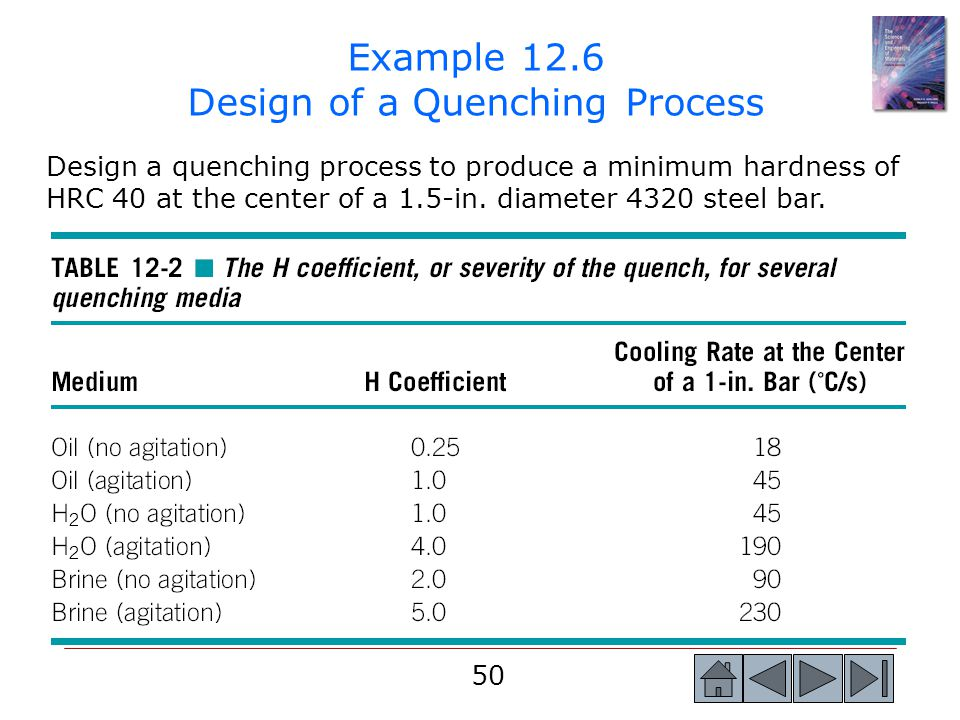 Example 12.6 Design of a Quenching Process