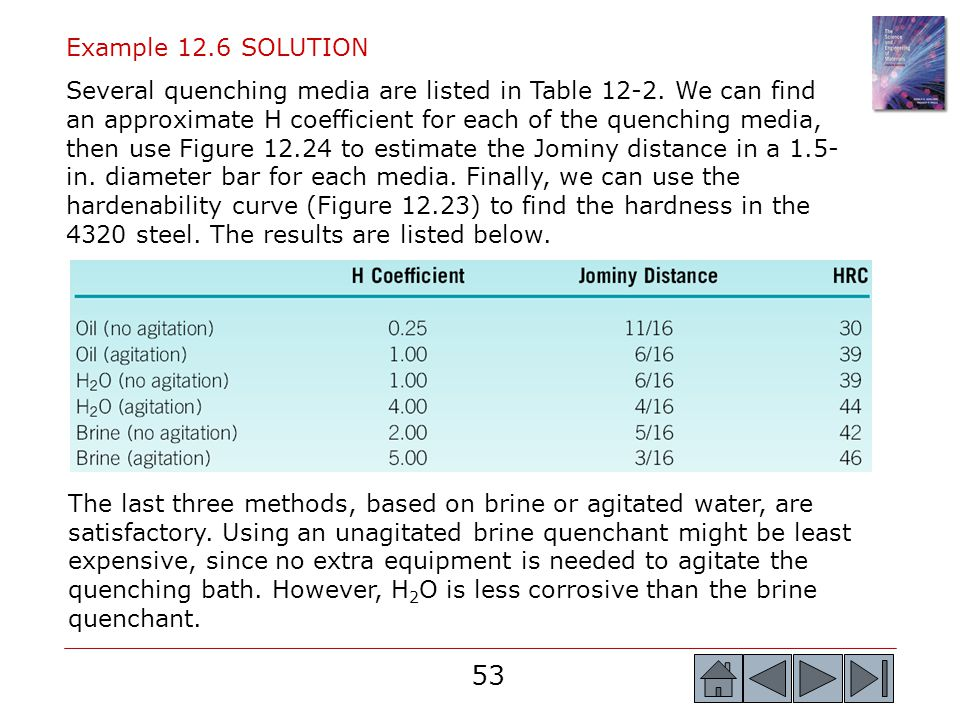 Example 12.6 SOLUTION