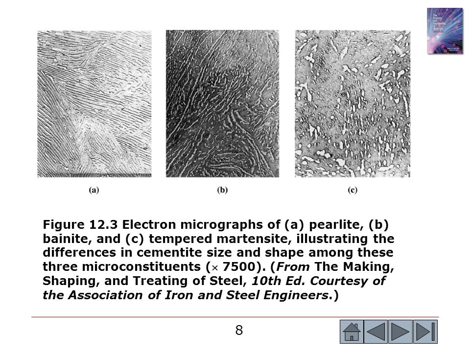 Figure 12.3 Electron micrographs of (a) pearlite, (b) bainite, and (c) tempered martensite, illustrating the differences in cementite size and shape among these three microconstituents ( 7500).