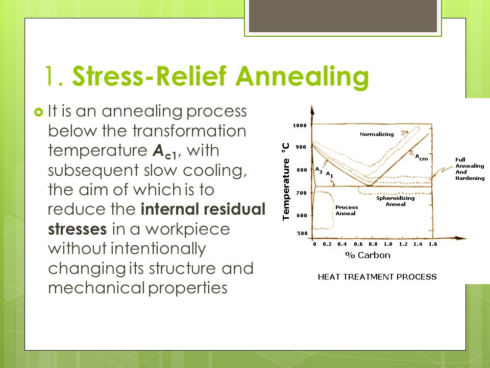 1. Stress-Relief Annealing