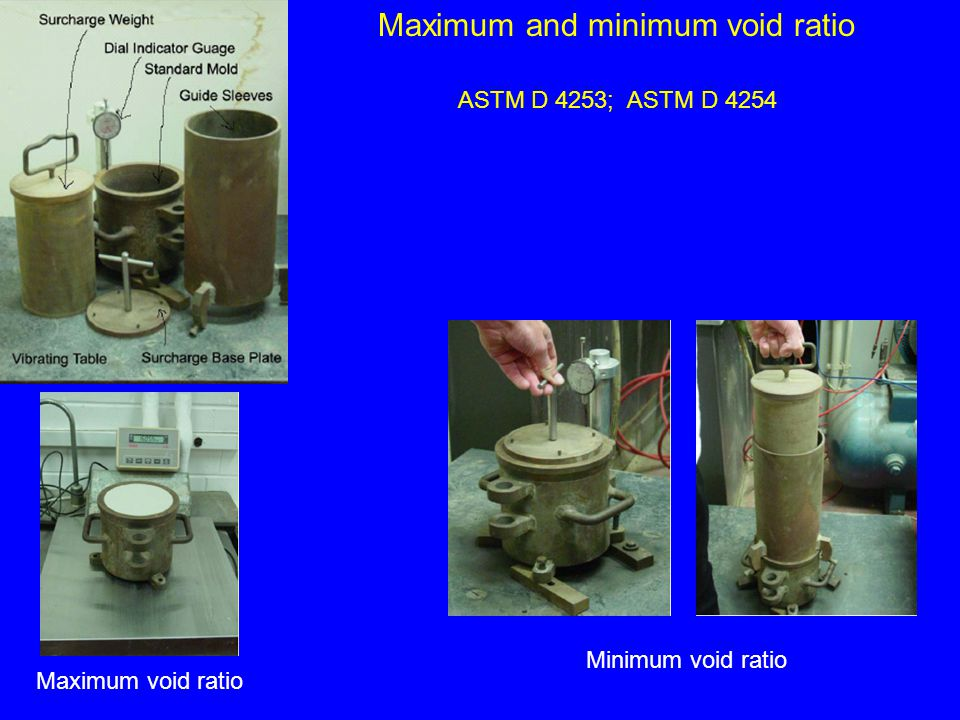 Maximum and minimum void ratio