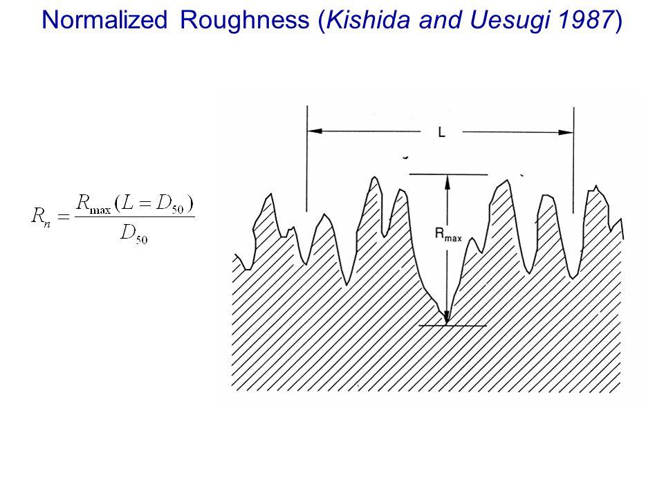 Normalized Roughness (Kishida and Uesugi 1987)