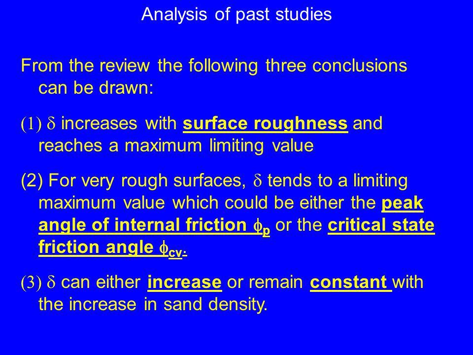 Analysis of past studies