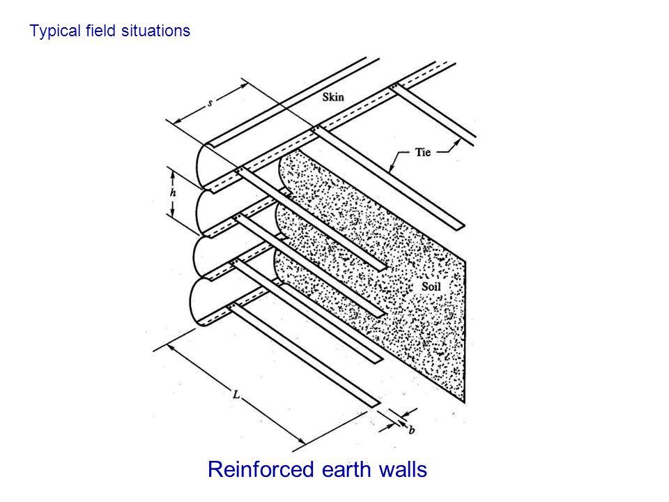 Reinforced earth walls