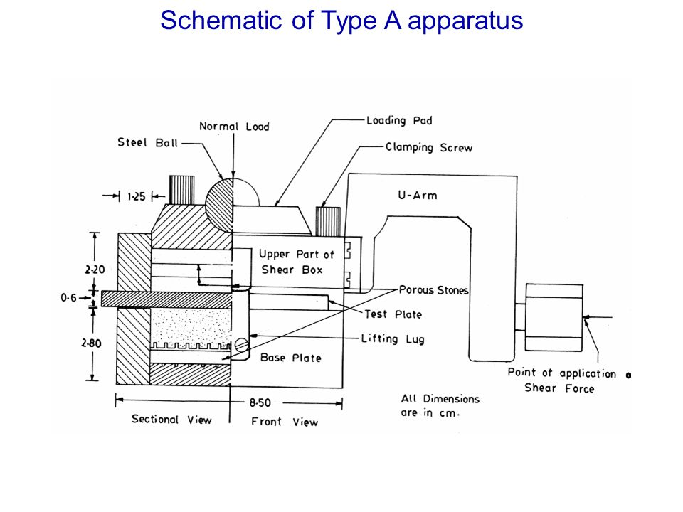 Schematic of Type A apparatus