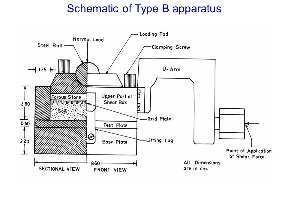 Schematic of Type B apparatus