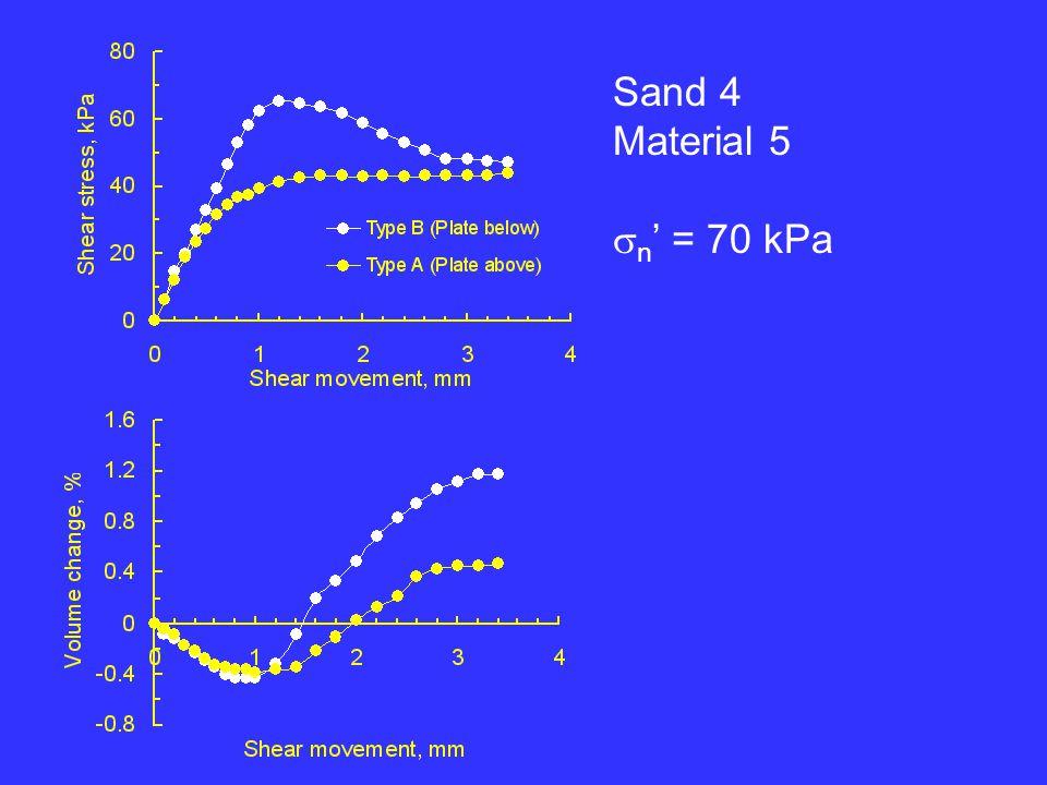 Sand 4 Material 5 sn' = 70 kPa