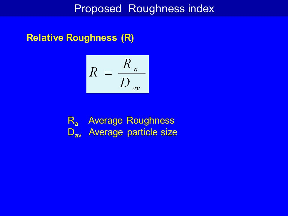 Proposed Roughness index
