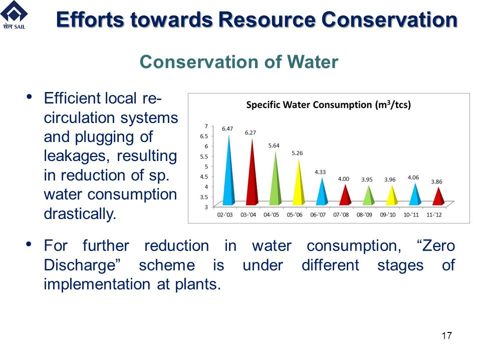 Efforts towards Resource Conservation