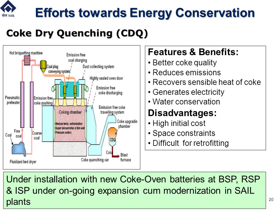 Efforts towards Energy Conservation