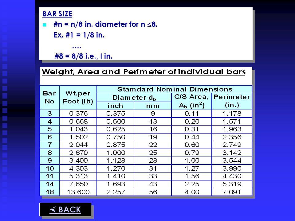  BACK BAR SIZE #n = n/8 in. diameter for n 8. Ex. #1 = 1/8 in. ….