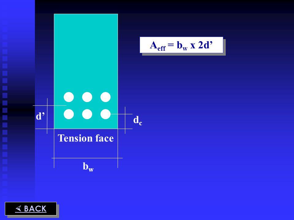 Aeff = bw x 2d' d' dc Tension face bw