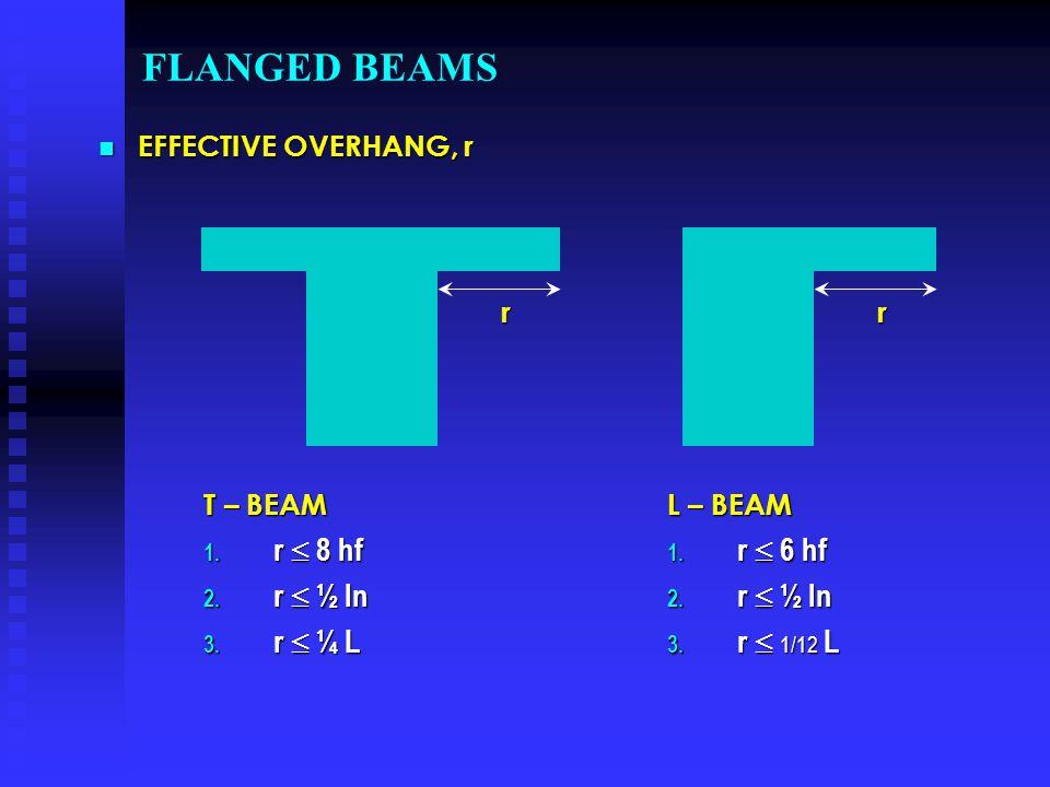 FLANGED BEAMS r  8 hf r  ½ ln r  ¼ L r  6 hf r  ½ ln r  1/12 L