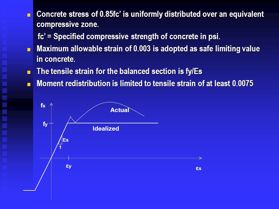 fc' = Specified compressive strength of concrete in psi.