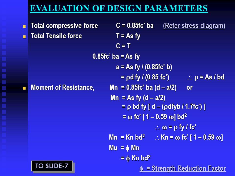 EVALUATION OF DESIGN PARAMETERS