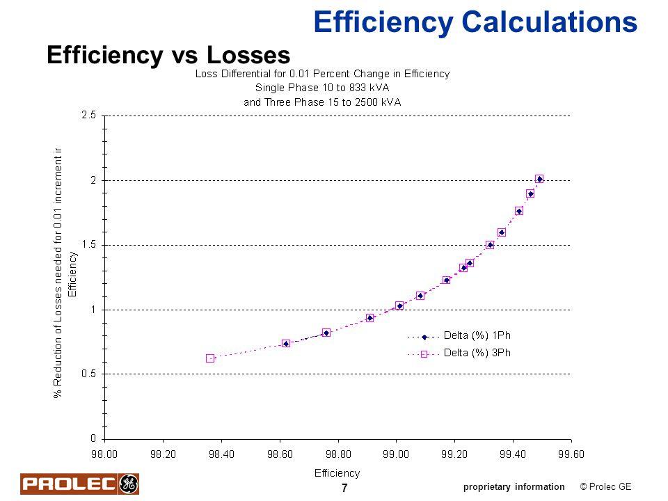Efficiency Calculations