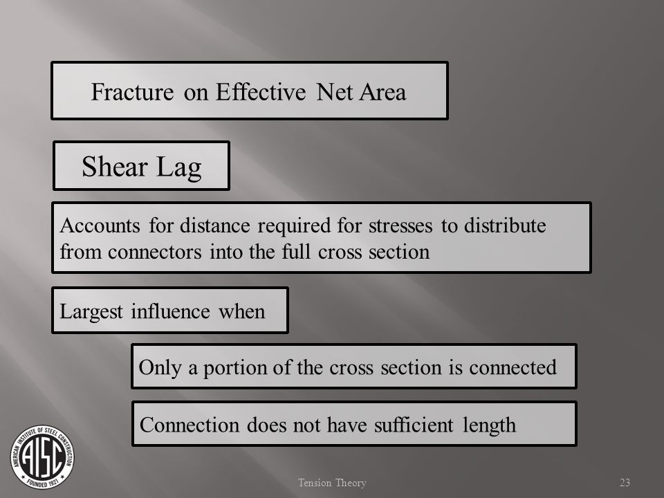 Shear Lag Fracture on Effective Net Area