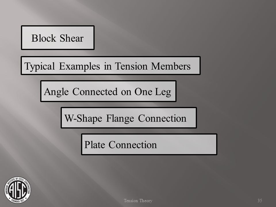 Typical Examples in Tension Members