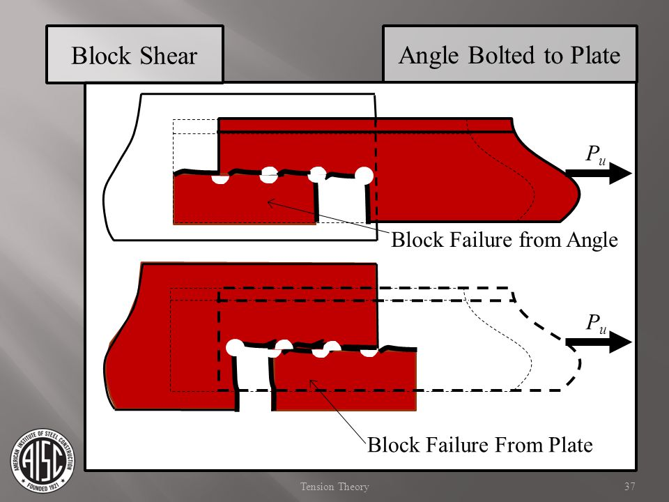 Block Shear Angle Bolted to Plate Pu Block Failure from Angle Pu