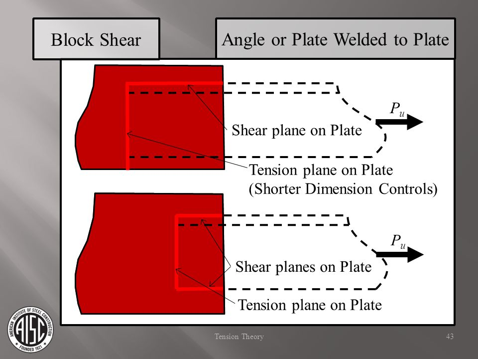 Angle or Plate Welded to Plate