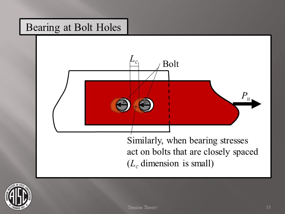Bearing at Bolt Holes Lc Bolt Pu