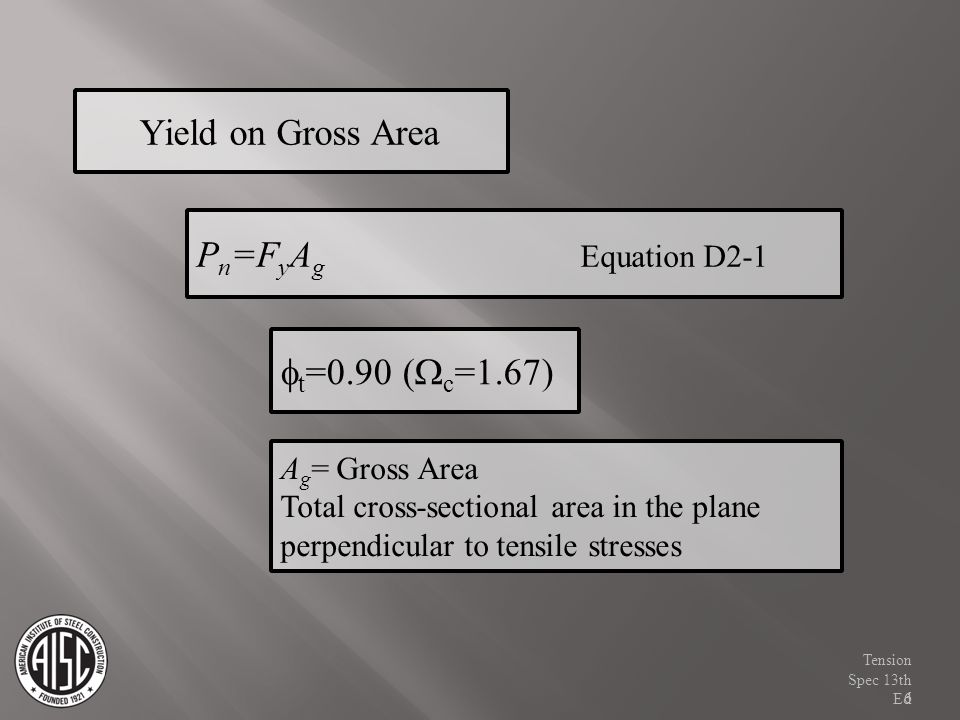 Yield on Gross Area Pn=FyAg Equation D2-1 ft=0.90 (Wc=1.67)