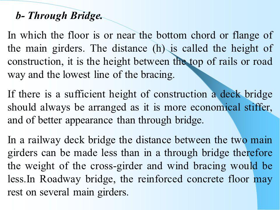 b- Through Bridge.