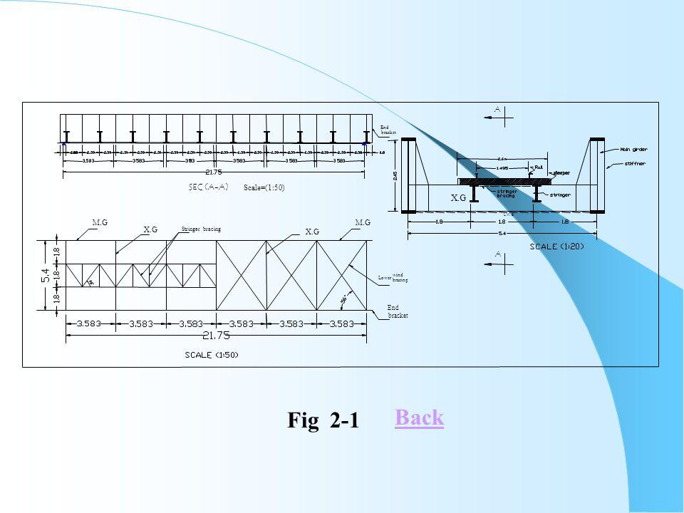Back Fig 2-1 X.G SEC (A-A) Scale=(1:50) M.G A End bracket Stringer
